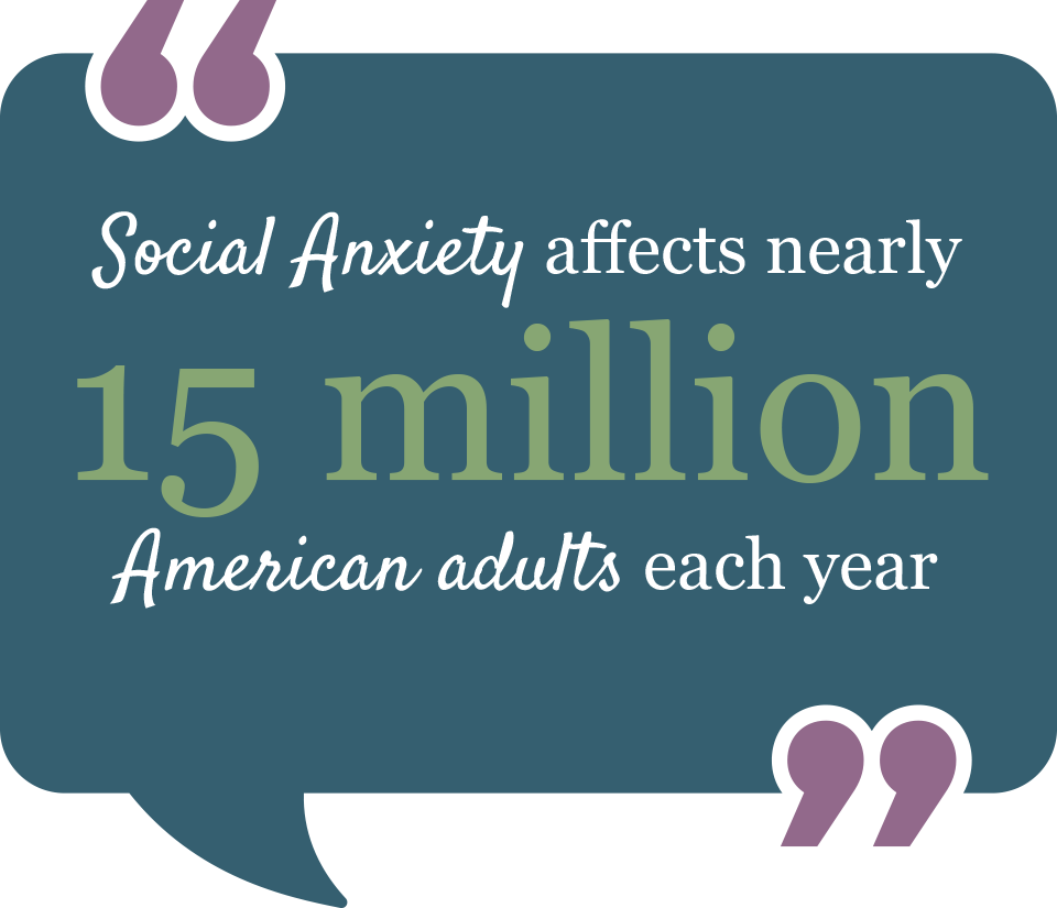Social anxiety affects nearly 15 million American adults each year