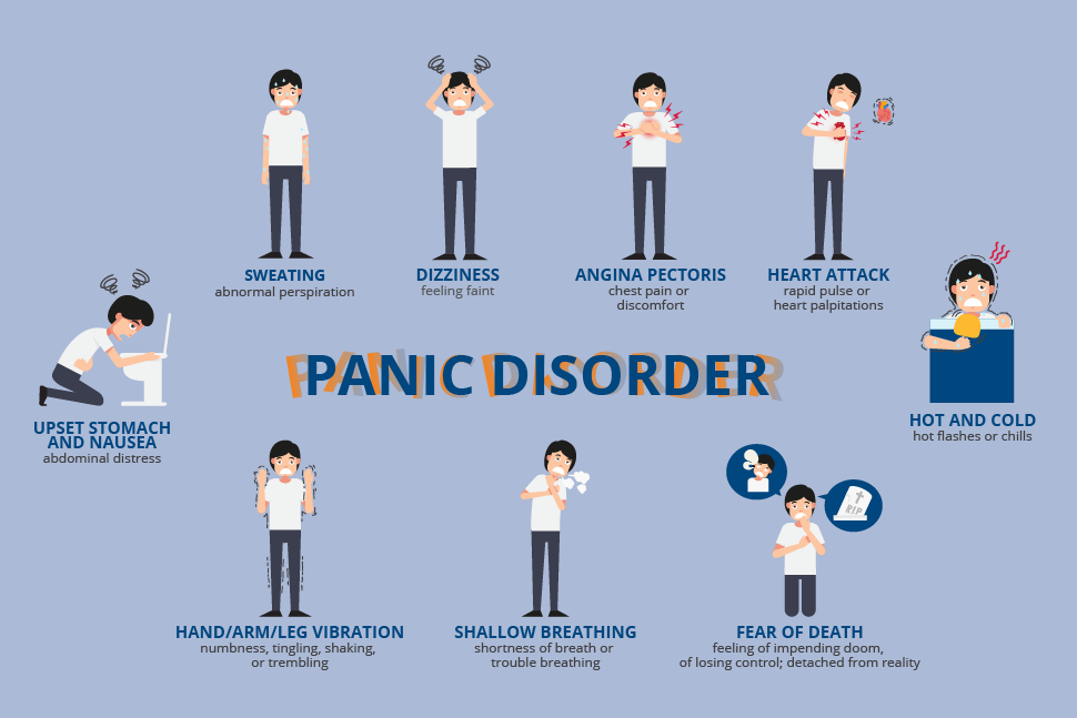 Symptoms of a Panic Disorder